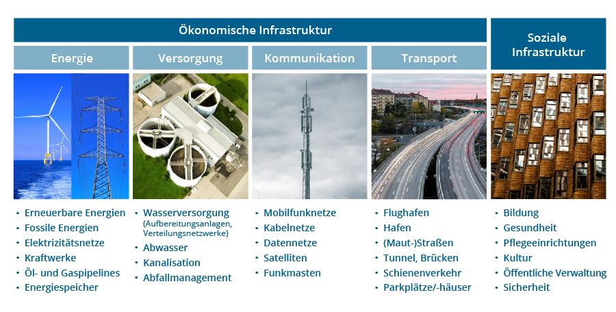 Artikel HI Infrastruktur Final Bild
